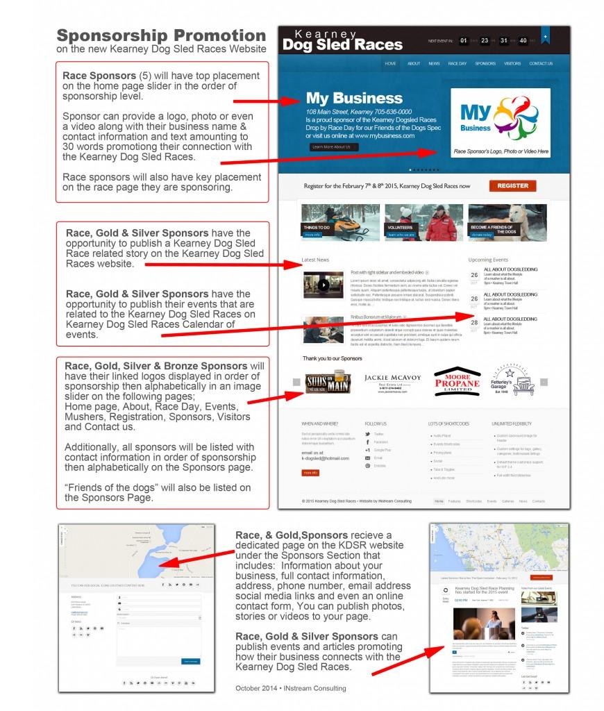 Sponsors on Website