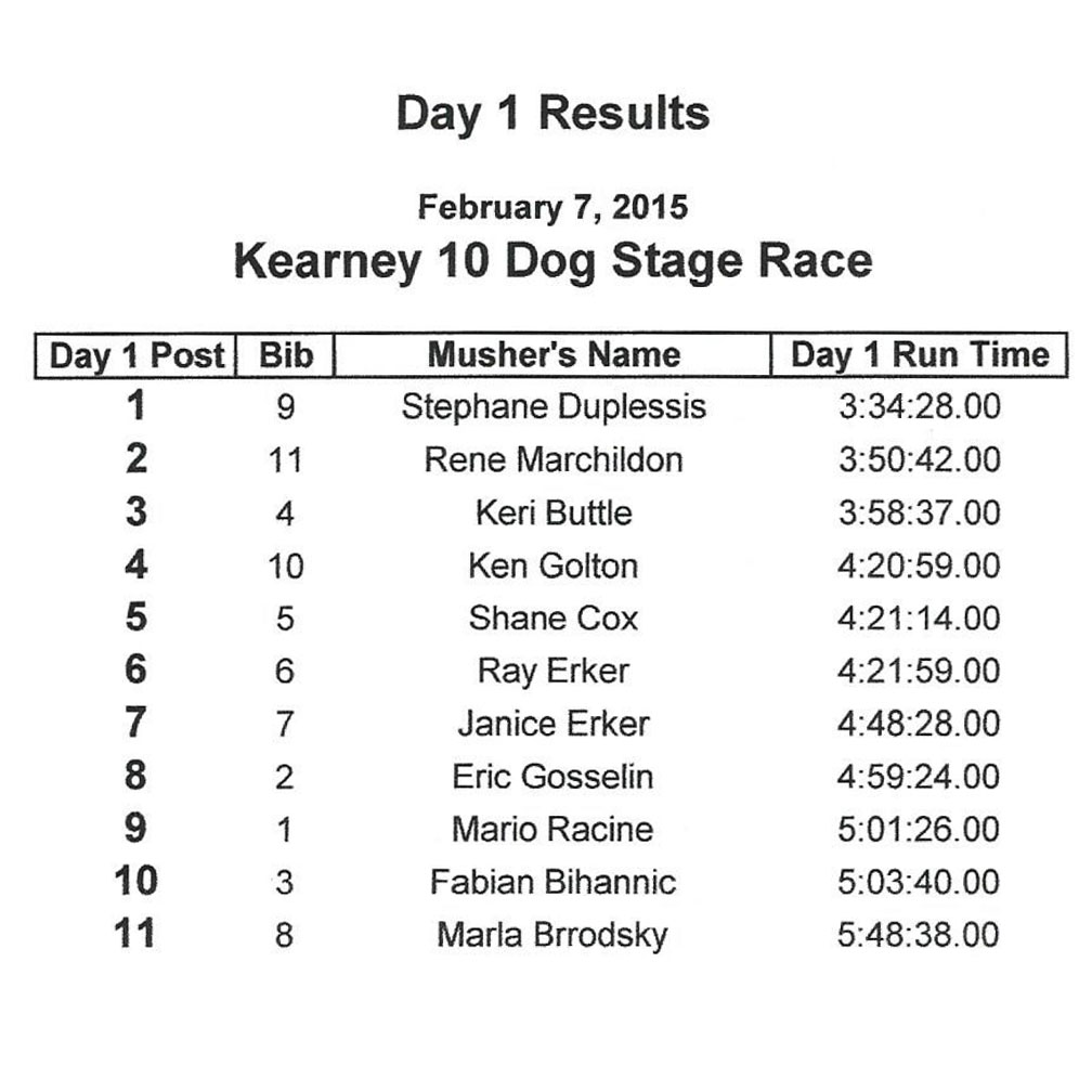 10 Dog Stage Race Feb 7 2015