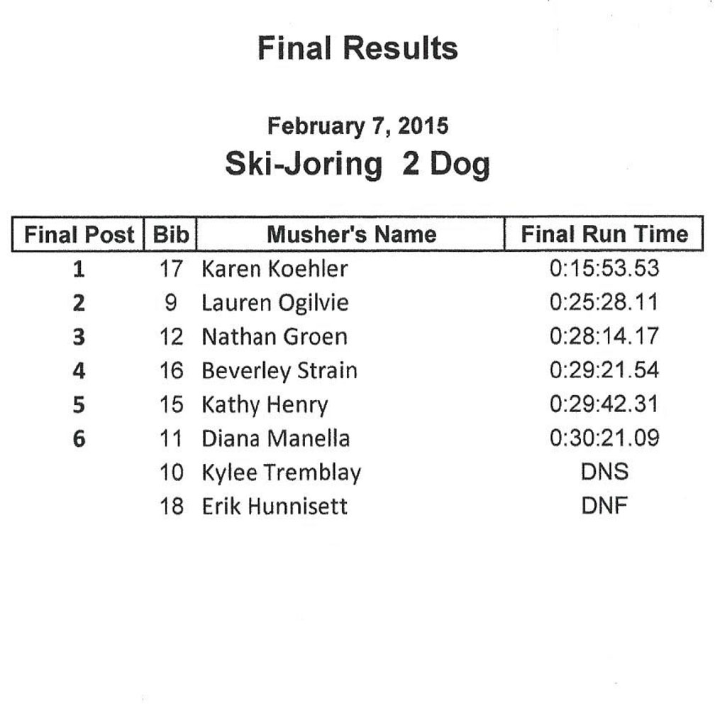 2 Dog Ski-Joring Race Results Feb 7 2015