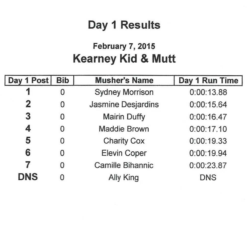 KDSR-Kid-&-Mutt-Race-Feb-7-2015