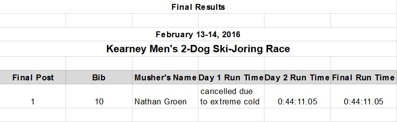 2015 mens 2 dog skijoring race results